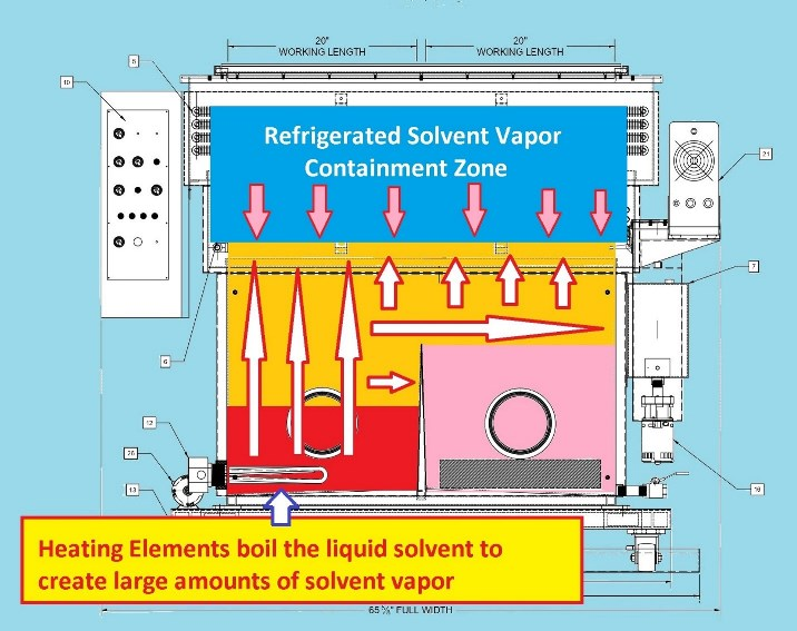 vapor degreaser diagram